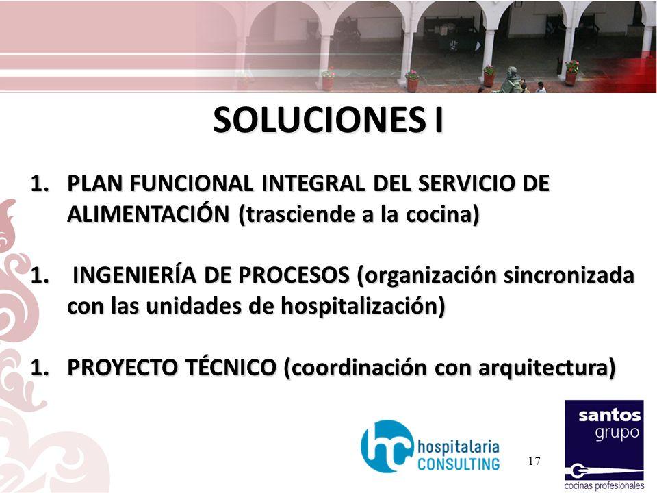 17 SOLUCIONES I 1.PLAN FUNCIONAL INTEGRAL DEL SERVICIO DE ALIMENTACIÓN (trasciende a la cocina) 1.