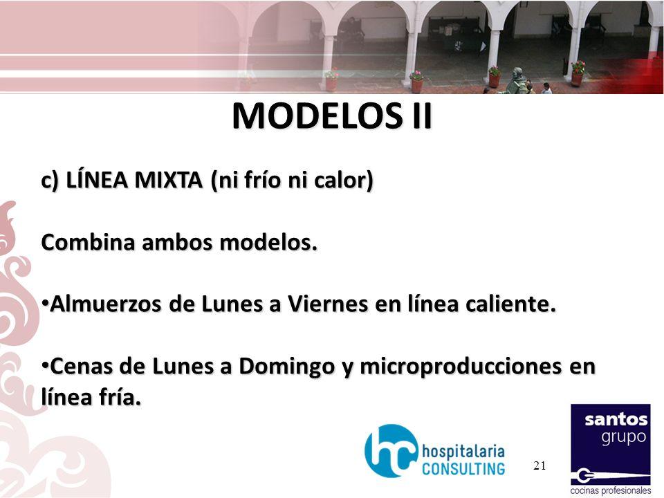 21 MODELOS II c) LÍNEA MIXTA (ni frío ni calor) Combina ambos modelos. Almuerzos de Lunes a Viernes en línea caliente. Almuerzos de Lunes a Viernes en
