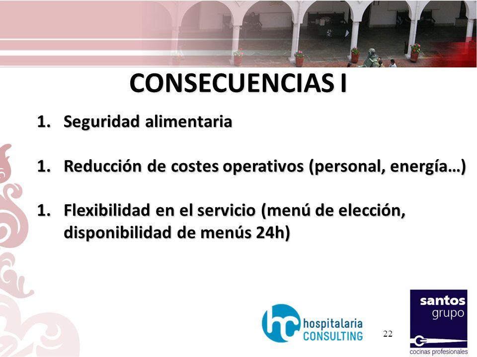22 CONSECUENCIAS I 1.Seguridad alimentaria 1.Reducción de costes operativos (personal, energía…) 1.Flexibilidad en el servicio (menú de elección, disponibilidad de menús 24h)