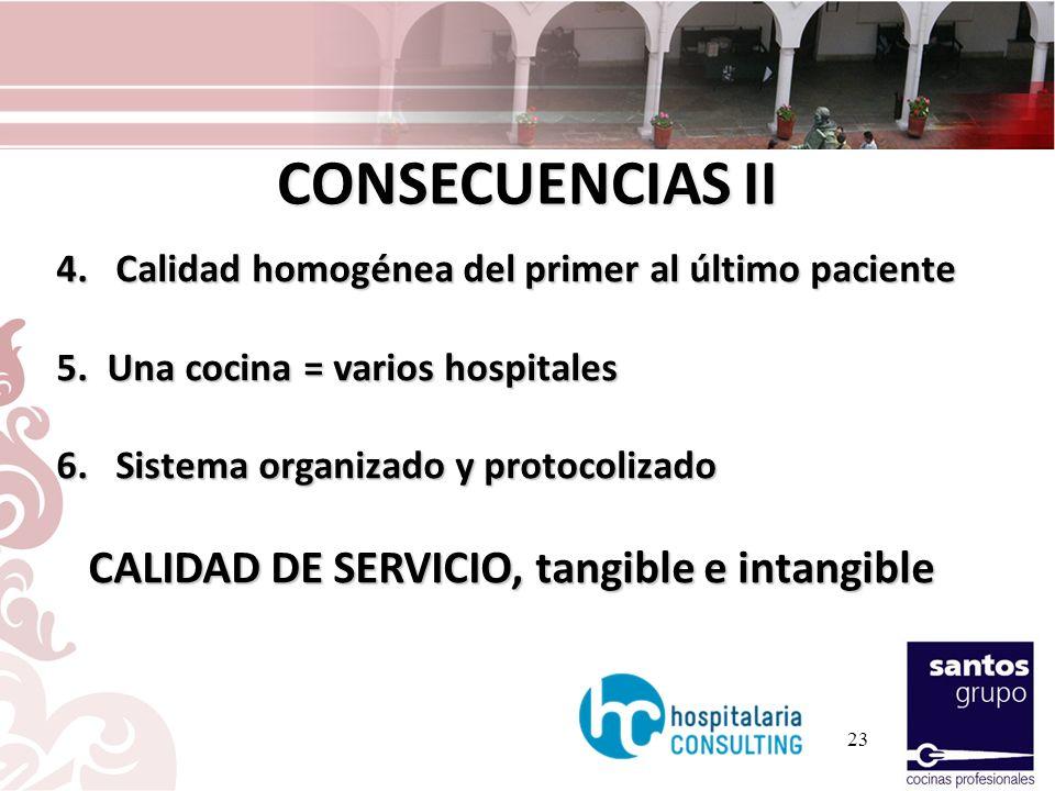23 CONSECUENCIAS II 4.Calidad homogénea del primer al último paciente 5. Una cocina = varios hospitales 6.Sistema organizado y protocolizado CALIDAD D