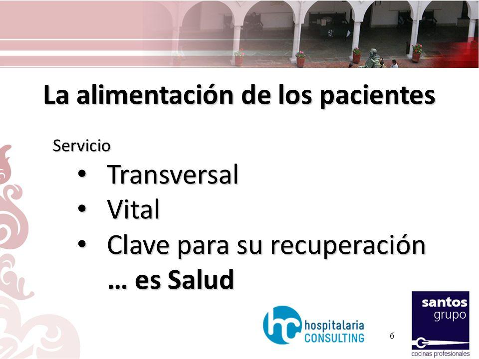 La alimentación de los pacientes Servicio Transversal Transversal Vital Vital Clave para su recuperación Clave para su recuperación … es Salud … es Sa