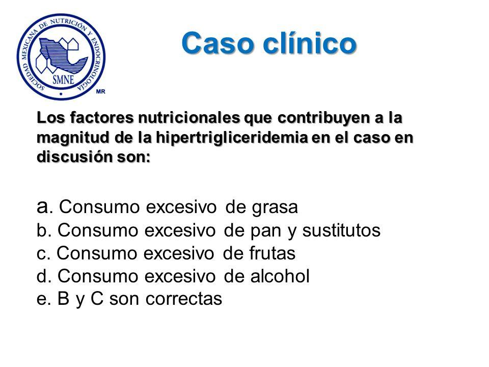 Los factores nutricionales que contribuyen a la magnitud de la hipertrigliceridemia en el caso en discusión son: Los factores nutricionales que contri