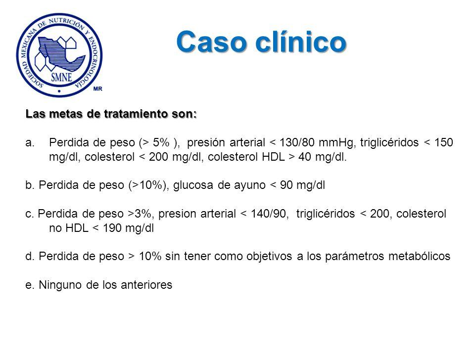 Las metas de tratamiento son: a.Perdida de peso (> 5% ), presión arterial 40 mg/dl. b. Perdida de peso (>10%), glucosa de ayuno < 90 mg/dl c. Perdida