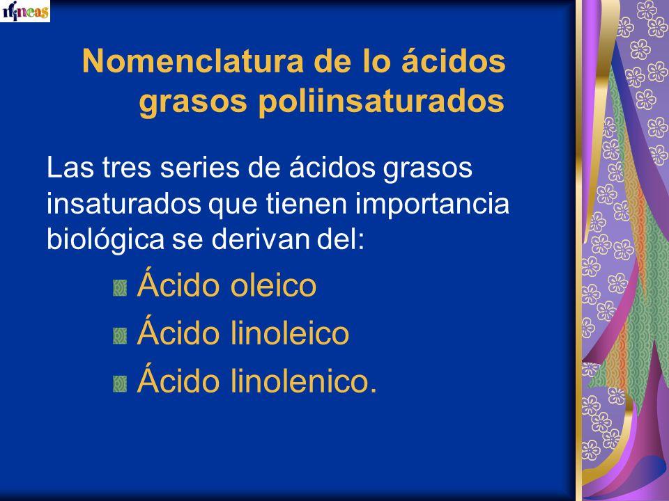 Nomenclatura de lo ácidos grasos poliinsaturados Las tres series de ácidos grasos insaturados que tienen importancia biológica se derivan del: Ácido o
