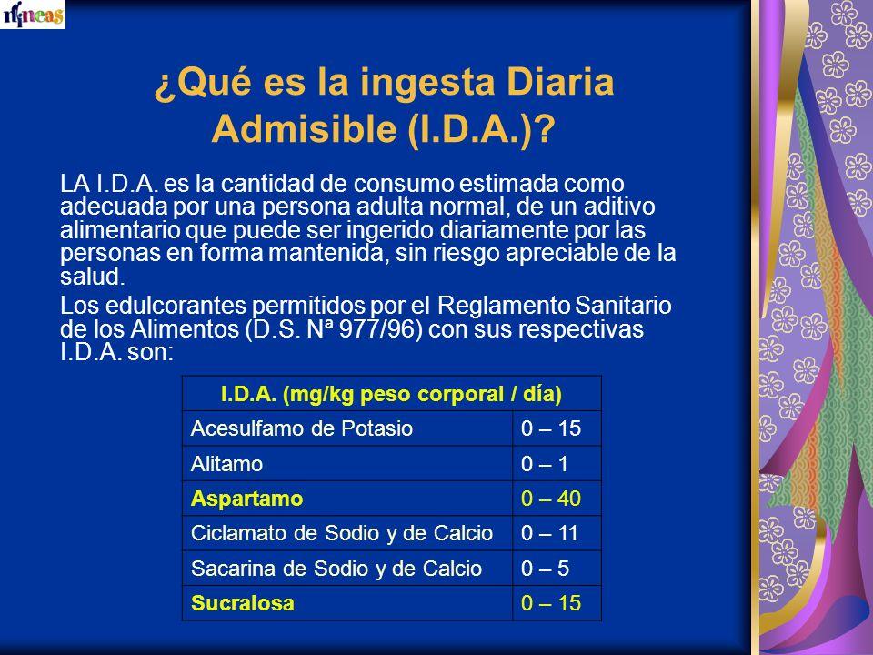 ¿Qué es la ingesta Diaria Admisible (I.D.A.)? LA I.D.A. es la cantidad de consumo estimada como adecuada por una persona adulta normal, de un aditivo