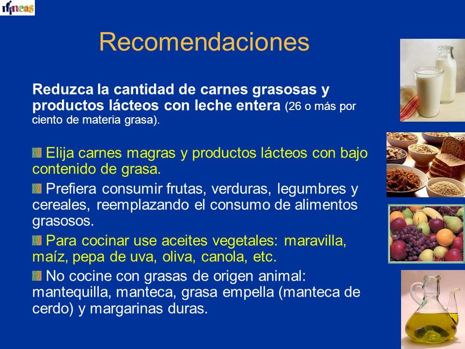Recomendaciones Reduzca la cantidad de carnes grasosas y productos lácteos con leche entera (26 o más por ciento de materia grasa). Elija carnes magra