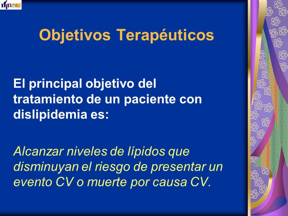 Objetivos Terapéuticos El principal objetivo del tratamiento de un paciente con dislipidemia es: Alcanzar niveles de lípidos que disminuyan el riesgo