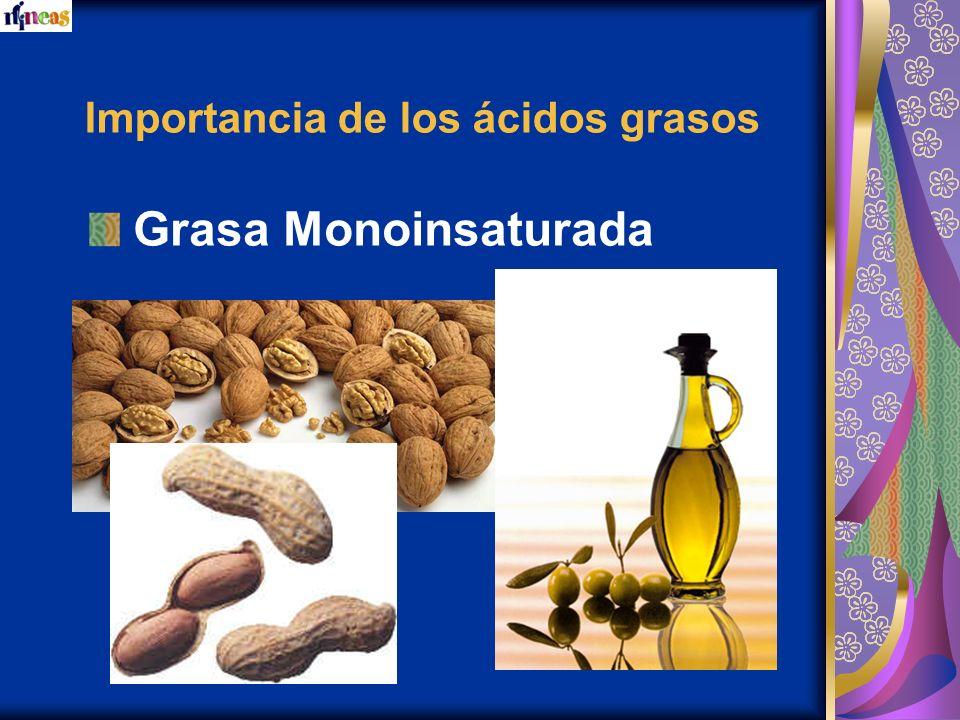 Importancia de los ácidos grasos Grasa Monoinsaturada