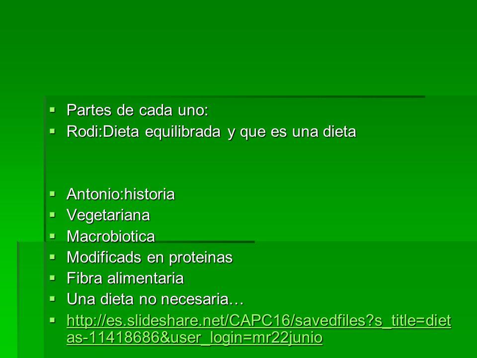 Partes de cada uno: Partes de cada uno: Rodi:Dieta equilibrada y que es una dieta Rodi:Dieta equilibrada y que es una dieta Antonio:historia Antonio:historia Vegetariana Vegetariana Macrobiotica Macrobiotica Modificads en proteinas Modificads en proteinas Fibra alimentaria Fibra alimentaria Una dieta no necesaria… Una dieta no necesaria… http://es.slideshare.net/CAPC16/savedfiles s_title=diet as-11418686&user_login=mr22junio http://es.slideshare.net/CAPC16/savedfiles s_title=diet as-11418686&user_login=mr22junio http://es.slideshare.net/CAPC16/savedfiles s_title=diet as-11418686&user_login=mr22junio http://es.slideshare.net/CAPC16/savedfiles s_title=diet as-11418686&user_login=mr22junio