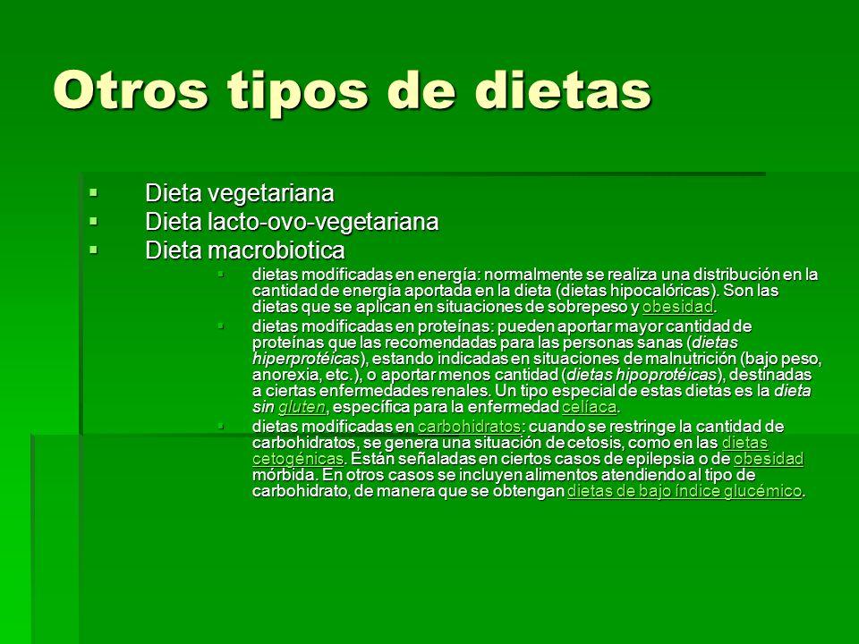 Otros tipos de dietas Dieta vegetariana Dieta vegetariana Dieta lacto-ovo-vegetariana Dieta lacto-ovo-vegetariana Dieta macrobiotica Dieta macrobiotica dietas modificadas en energía: normalmente se realiza una distribución en la cantidad de energía aportada en la dieta (dietas hipocalóricas).