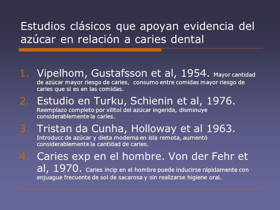 Estudios clásicos que apoyan evidencia del azúcar en relación a caries dental 1.Vipelhom, Gustafsson et al, 1954. Mayor cantidad de azúcar mayor riesg