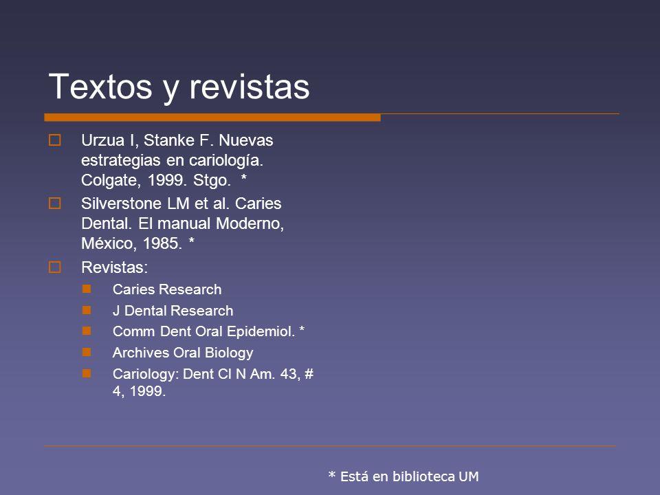 Textos y revistas Urzua I, Stanke F. Nuevas estrategias en cariología. Colgate, 1999. Stgo. * Silverstone LM et al. Caries Dental. El manual Moderno,