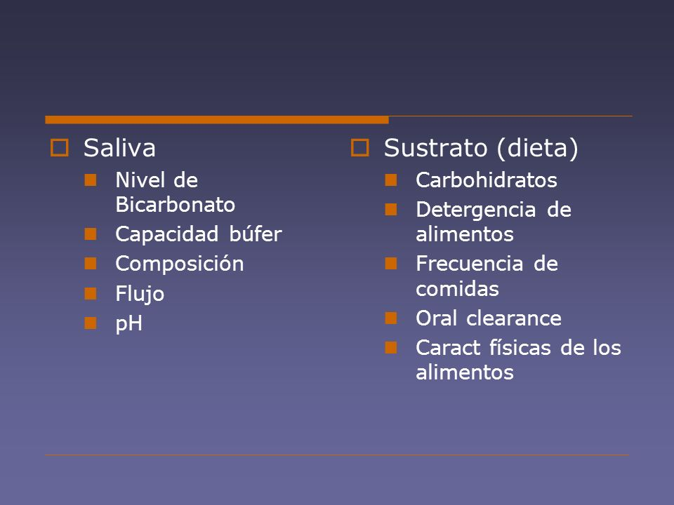 Saliva Nivel de Bicarbonato Capacidad búfer Composición Flujo pH Sustrato (dieta) Carbohidratos Detergencia de alimentos Frecuencia de comidas Oral cl