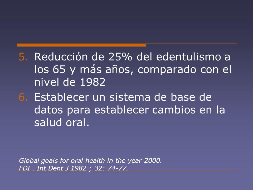 5.Reducción de 25% del edentulismo a los 65 y más años, comparado con el nivel de 1982 6.Establecer un sistema de base de datos para establecer cambio