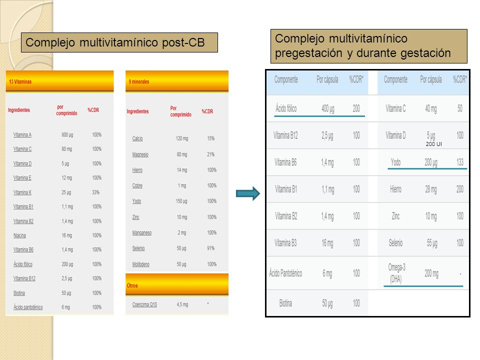 Complejo multivitamínico post-CB Complejo multivitamínico pregestación y durante gestación 200 UI