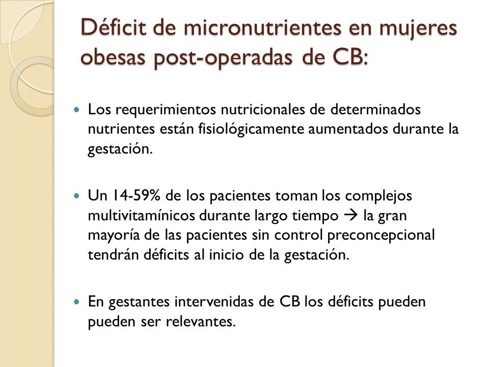 Déficit de micronutrientes en mujeres obesas post-operadas de CB: Los requerimientos nutricionales de determinados nutrientes están fisiológicamente a