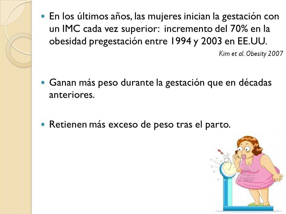 En los últimos años, las mujeres inician la gestación con un IMC cada vez superior: incremento del 70% en la obesidad pregestación entre 1994 y 2003 e