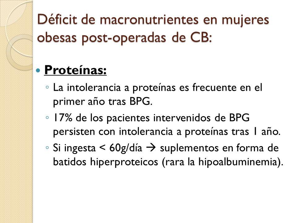 Déficit de macronutrientes en mujeres obesas post-operadas de CB: Proteínas: La intolerancia a proteínas es frecuente en el primer año tras BPG. 17% d