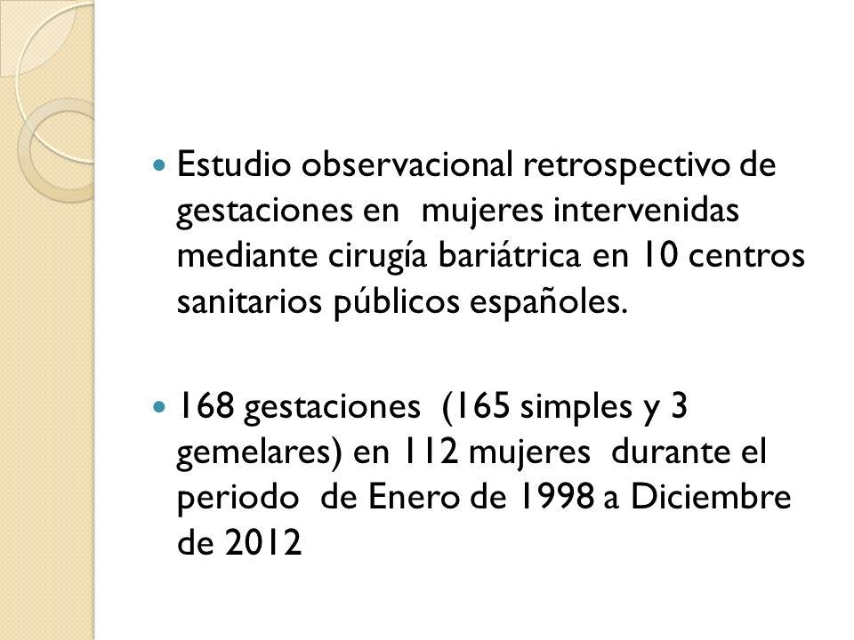 Estudio observacional retrospectivo de gestaciones en mujeres intervenidas mediante cirugía bariátrica en 10 centros sanitarios públicos españoles. 16