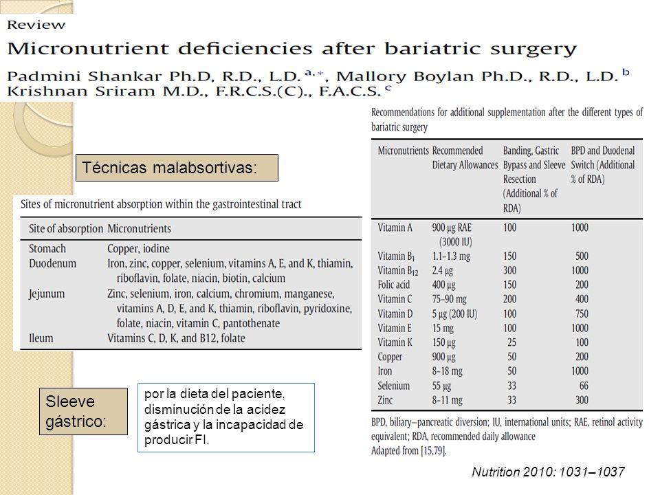 Nutrition 2010: 1031–1037 por la dieta del paciente, disminución de la acidez gástrica y la incapacidad de producir FI. Sleeve gástrico: Técnicas mala