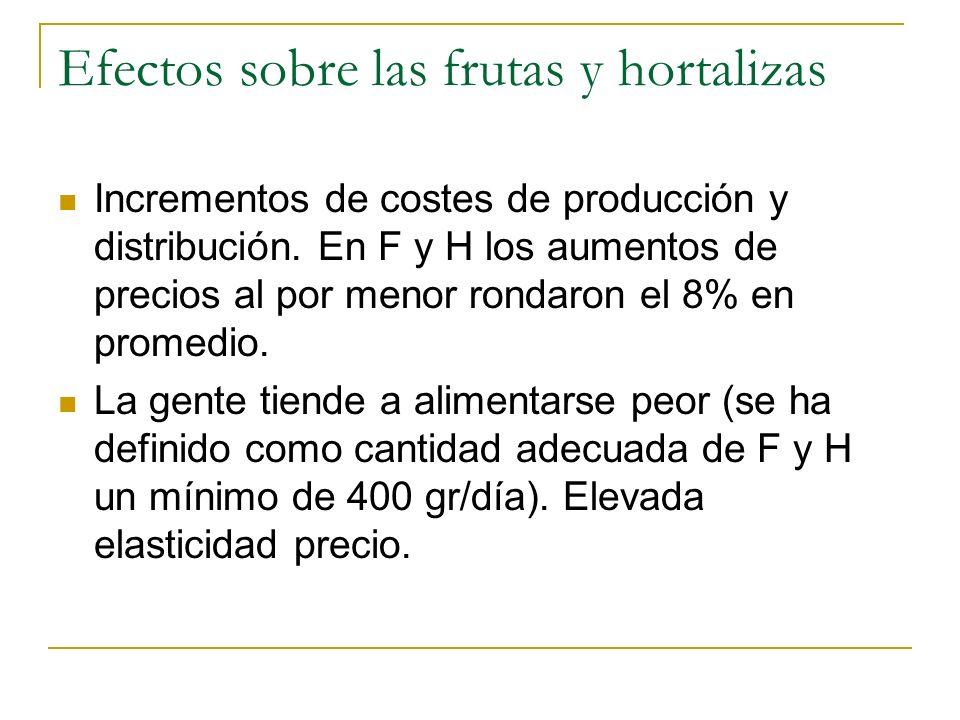Disponibilidades de frutas y hortalizas en la UE Fuente: Source: DG AGRI (Comisión Europea).