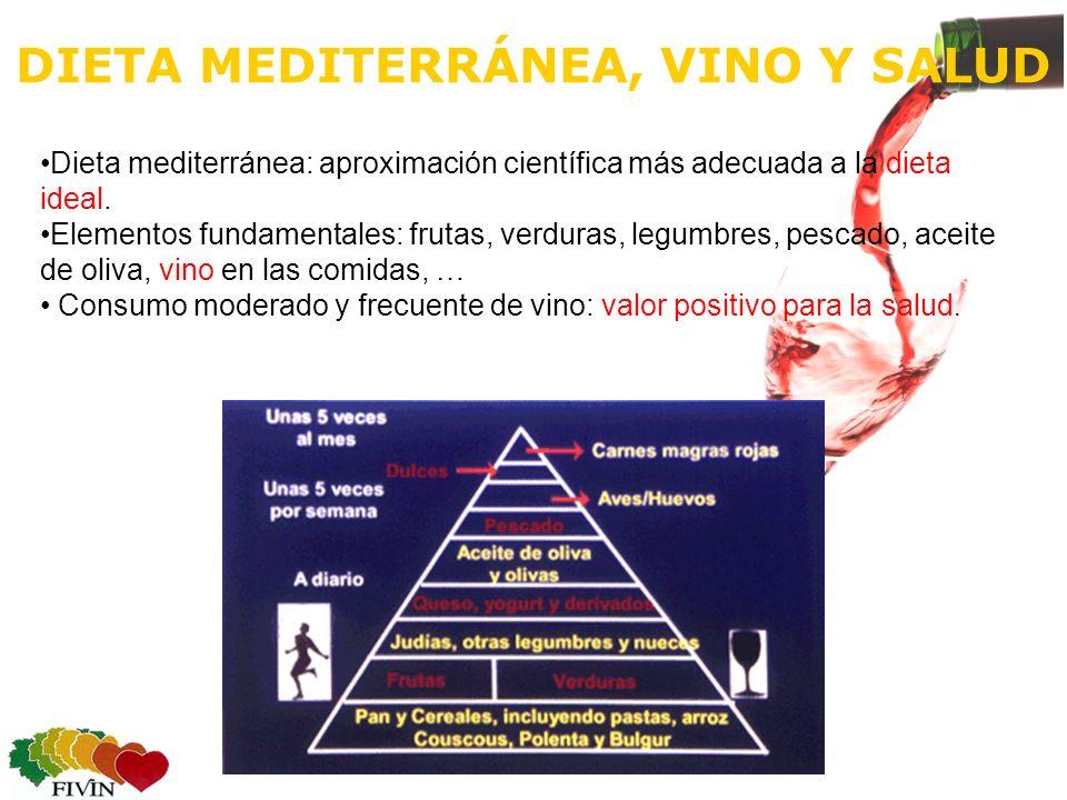DIETA MEDITERRÁNEA, VINO Y SALUD Dieta mediterránea: aproximación científica más adecuada a la dieta ideal.