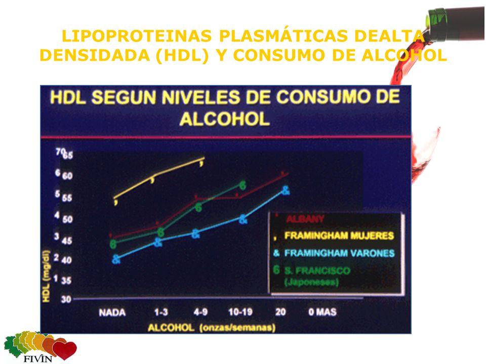 LIPOPROTEINAS PLASMÁTICAS DEALTA DENSIDADA (HDL) Y CONSUMO DE ALCOHOL