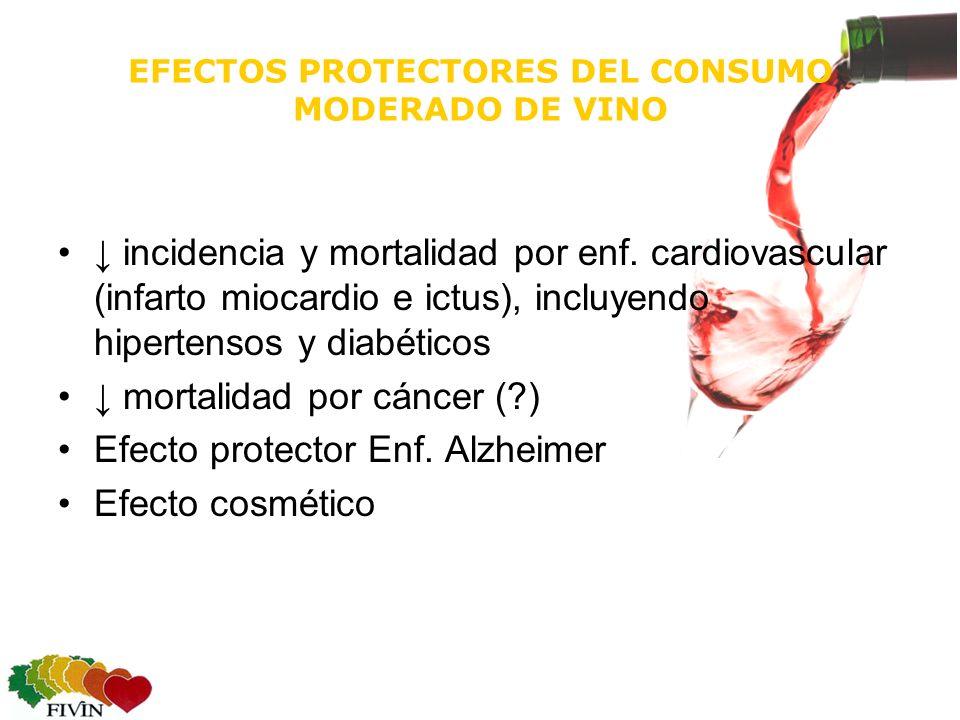 EFECTOS PROTECTORES DEL CONSUMO MODERADO DE VINO incidencia y mortalidad por enf.