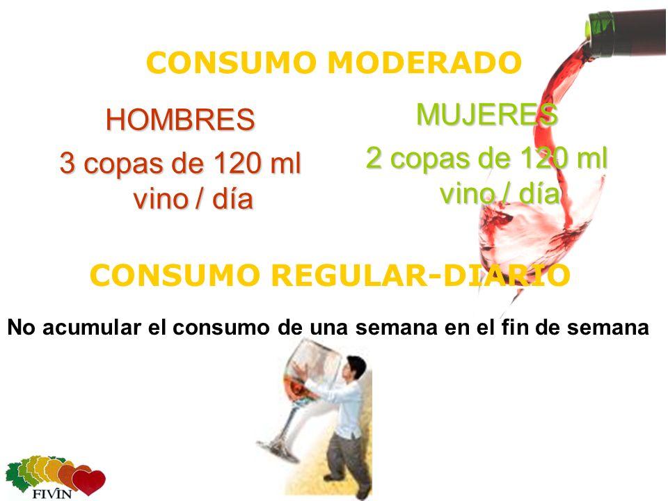 CONSUMO MODERADO HOMBRES 3 copas de 120 ml vino / día MUJERES 2 copas de 120 ml vino / día CONSUMO REGULAR-DIARIO No acumular el consumo de una semana en el fin de semana