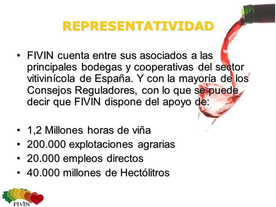 REPRESENTATIVIDAD FIVIN cuenta entre sus asociados a las principales bodegas y cooperativas del sector vitivinícola de España.