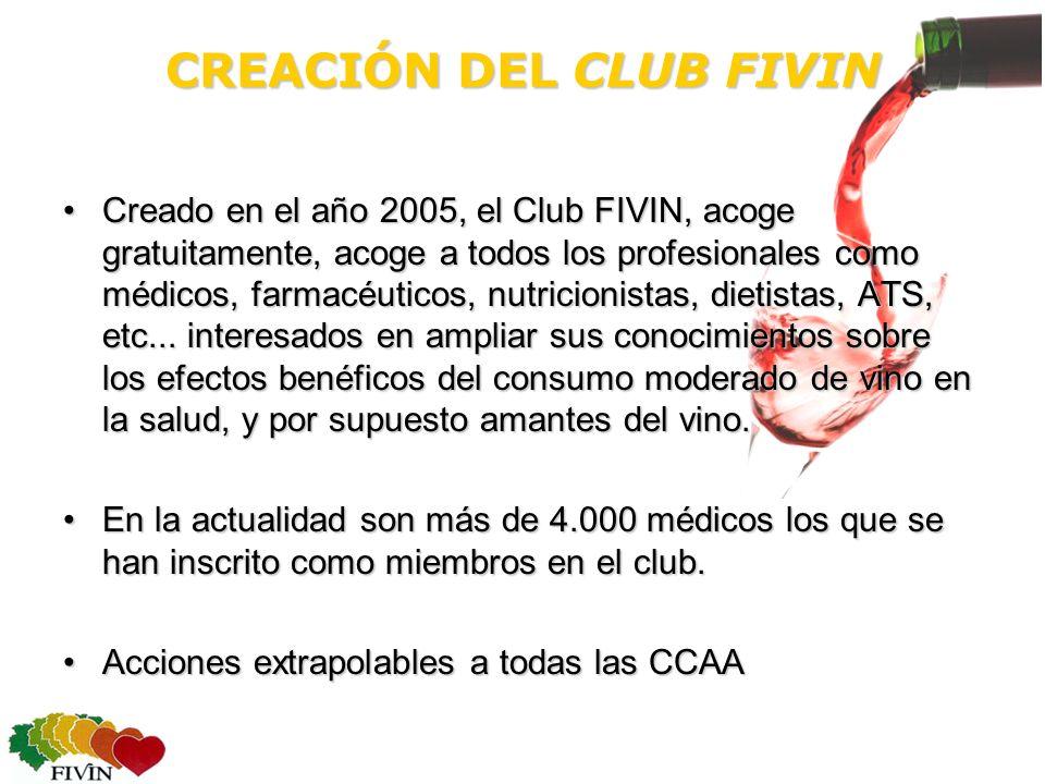 CREACIÓN DEL CLUB FIVIN Creado en el año 2005, el Club FIVIN, acoge gratuitamente, acoge a todos los profesionales como médicos, farmacéuticos, nutricionistas, dietistas, ATS, etc...