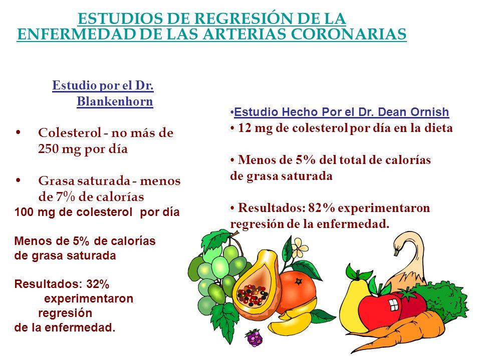 ESTUDIOS DE REGRESIÓN DE LA ENFERMEDAD DE LAS ARTERIAS CORONARIAS Estudio por el Dr. Blankenhorn Colesterol - no más de 250 mg por día Grasa saturada