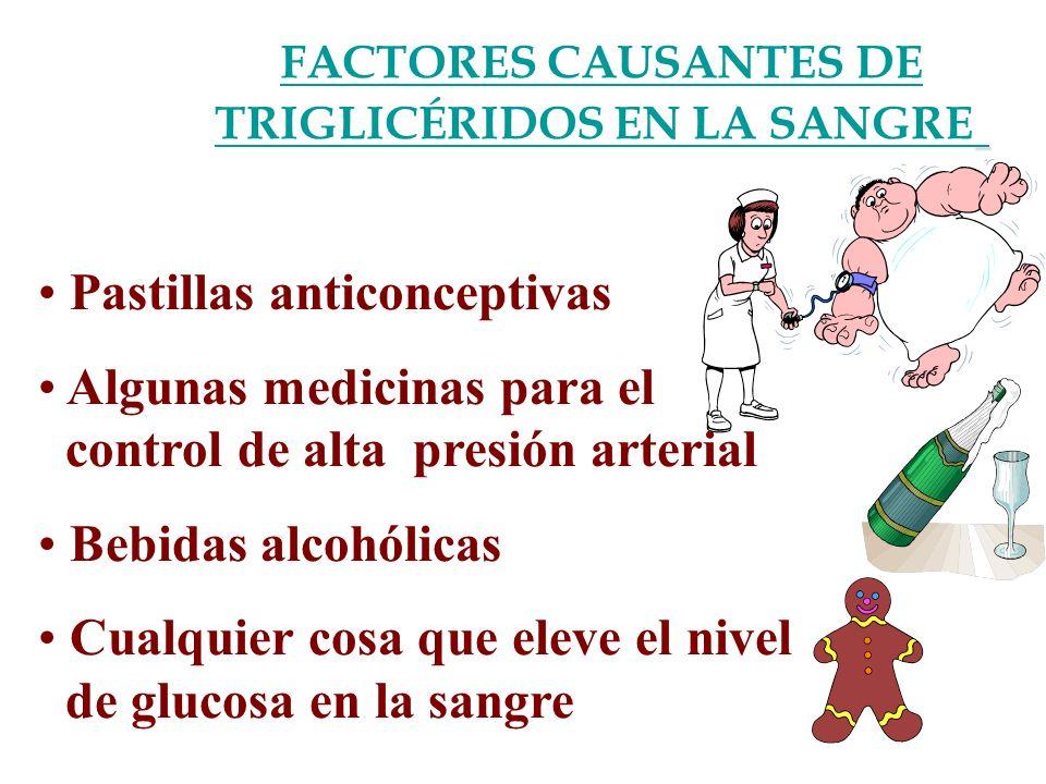 Pastillas anticonceptivas Algunas medicinas para el control de alta presión arterial Bebidas alcohólicas Cualquier cosa que eleve el nivel de glucosa