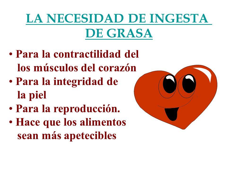 Para la contractilidad del los músculos del corazón Para la integridad de la piel Para la reproducción. Hace que los alimentos sean más apetecibles LA