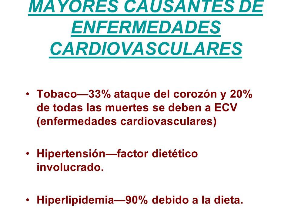 MAYORES CAUSANTES DE ENFERMEDADES CARDIOVASCULARES Tobaco33% ataque del corozón y 20% de todas las muertes se deben a ECV (enfermedades cardiovascular