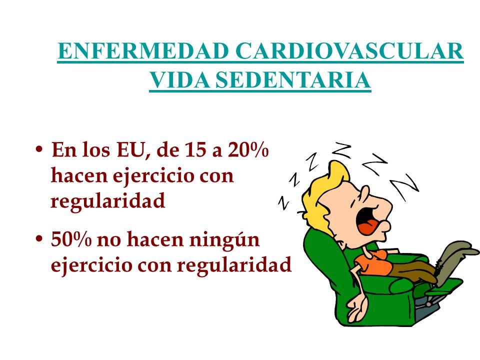 ENFERMEDAD CARDIOVASCULAR VIDA SEDENTARIA En los EU, de 15 a 20% hacen ejercicio con regularidad 50% no hacen ningún ejercicio con regularidad