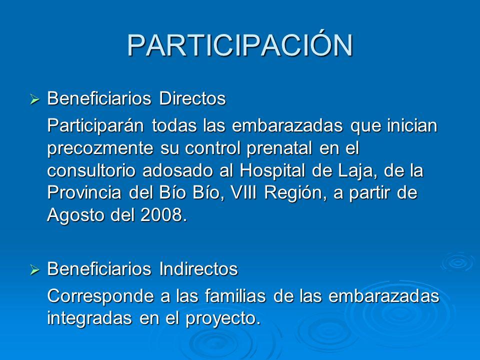 PARTICIPACIÓN Beneficiarios Directos Beneficiarios Directos Participarán todas las embarazadas que inician precozmente su control prenatal en el consu