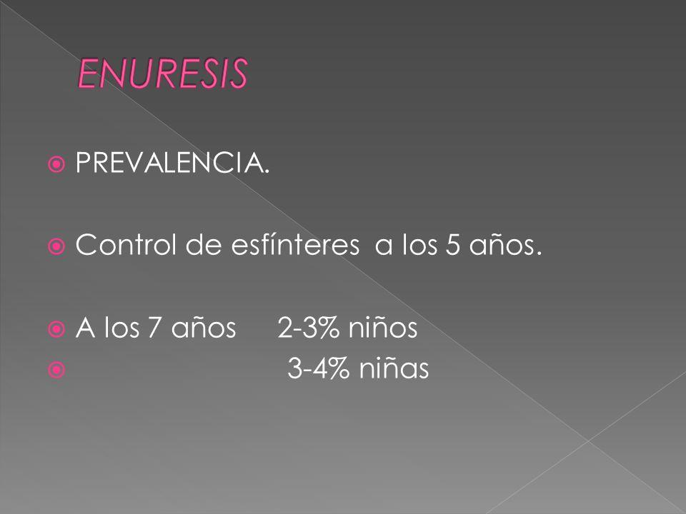 PREVALENCIA. Control de esfínteres a los 5 años. A los 7 años 2-3% niños 3-4% niñas