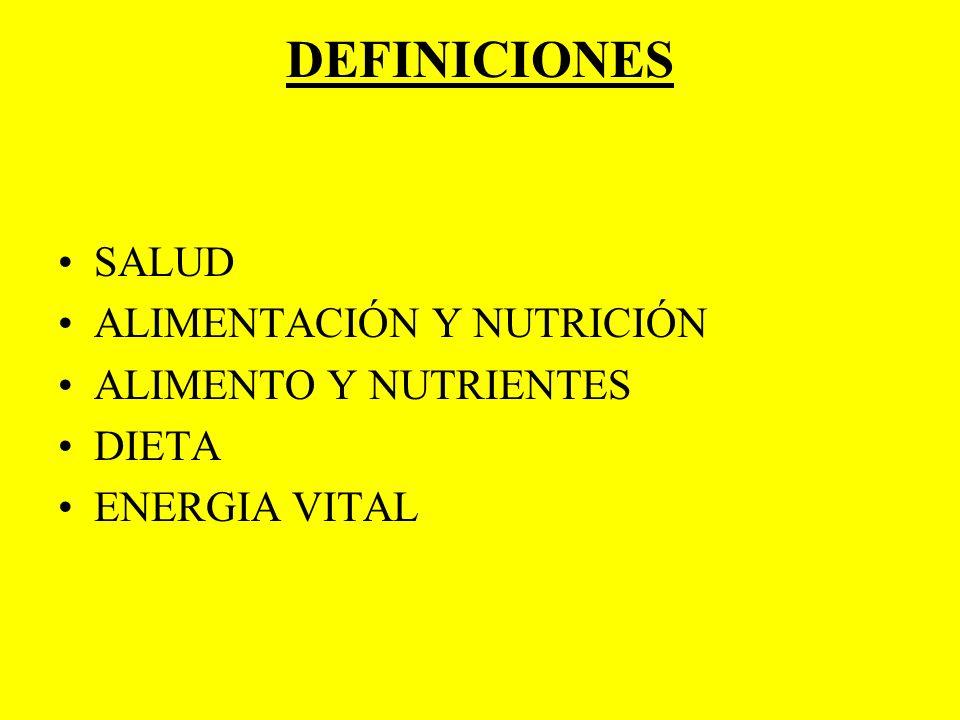 FASES DE LA NUTRICIÓN Ingestión: Es la entrada del alimento en el interior del organismo.