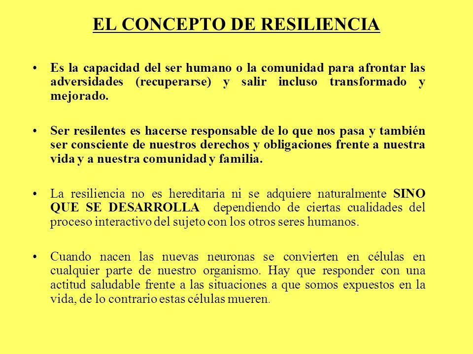 EL CONCEPTO DE RESILIENCIA Es la capacidad del ser humano o la comunidad para afrontar las adversidades (recuperarse) y salir incluso transformado y m