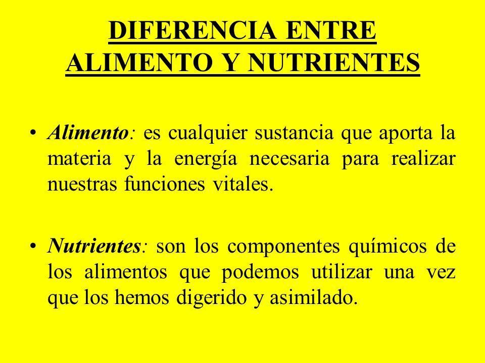 DIFERENCIA ENTRE ALIMENTO Y NUTRIENTES Alimento: es cualquier sustancia que aporta la materia y la energía necesaria para realizar nuestras funciones