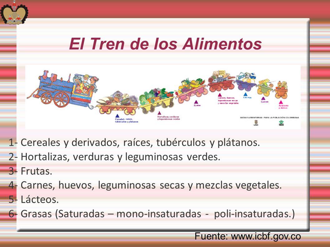 El Tren de los Alimentos 1- Cereales y derivados, raíces, tubérculos y plátanos. 2- Hortalizas, verduras y leguminosas verdes. 3- Frutas. 4- Carnes, h