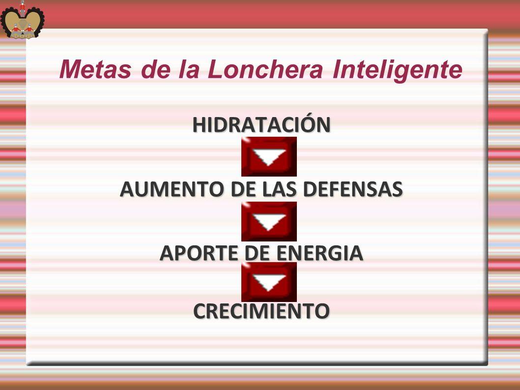 Metas de la Lonchera Inteligente HIDRATACIÓN AUMENTO DE LAS DEFENSAS APORTE DE ENERGIA CRECIMIENTO