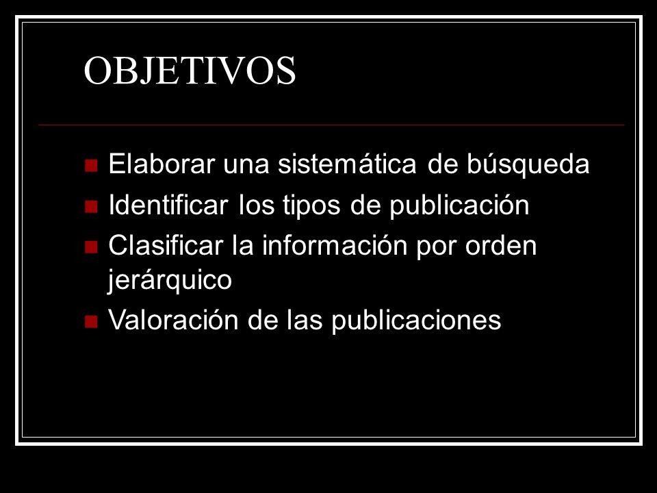 Sistemática de búsqueda 1) Base de datos.2) Revistas científicas.