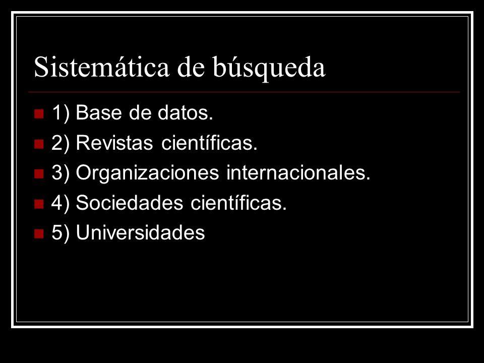Sistemática de búsqueda 1) Base de datos. 2) Revistas científicas. 3) Organizaciones internacionales. 4) Sociedades científicas. 5) Universidades