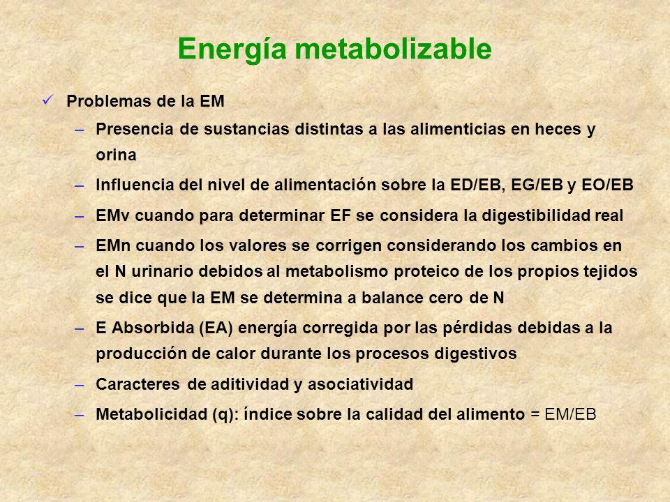 Energía metabolizable Problemas de la EM –Presencia de sustancias distintas a las alimenticias en heces y orina –Influencia del nivel de alimentación