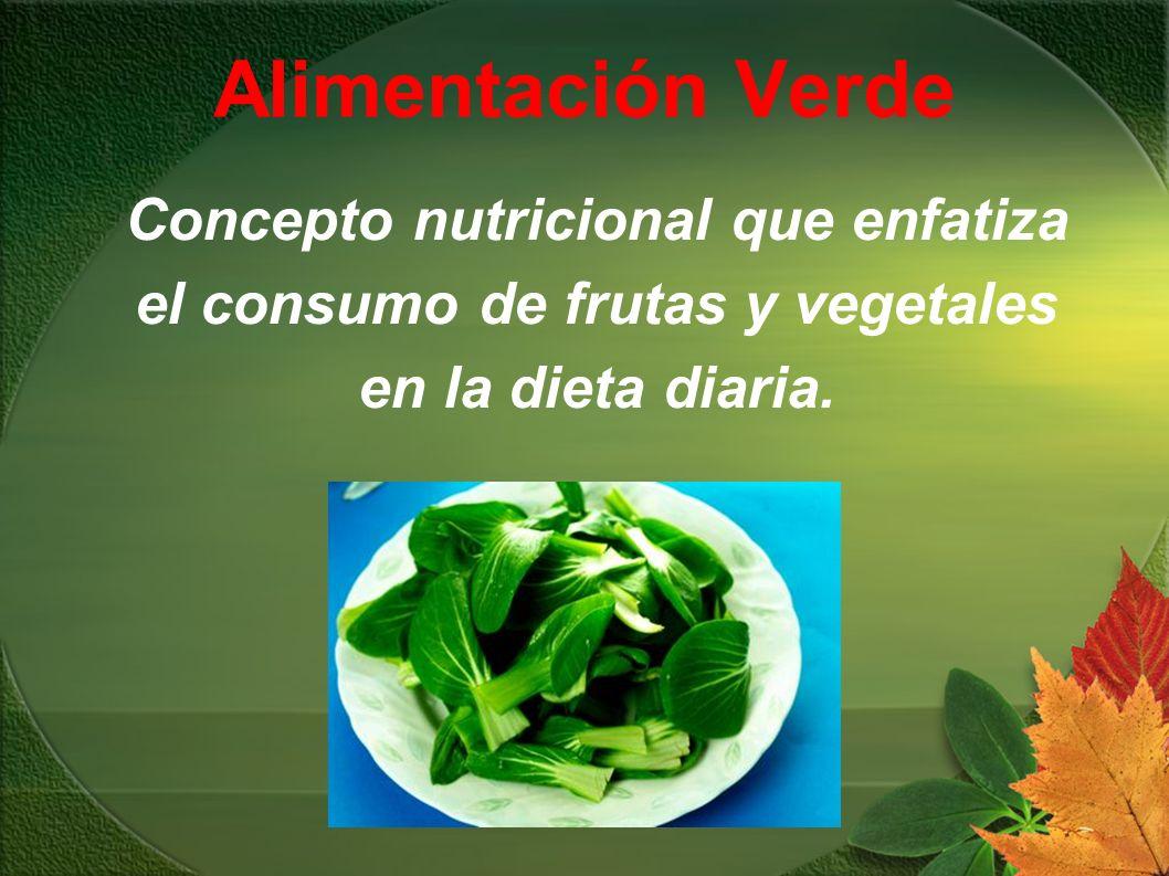 Alimentación Verde Concepto nutricional que enfatiza el consumo de frutas y vegetales en la dieta diaria.