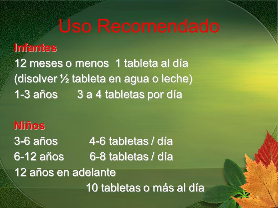 Uso Recomendado Infantes 12 meses o menos1 tableta al día (disolver ½ tableta en agua o leche) 1-3 años 3 a 4 tabletas por día Niños 3-6 años 4-6 tabl
