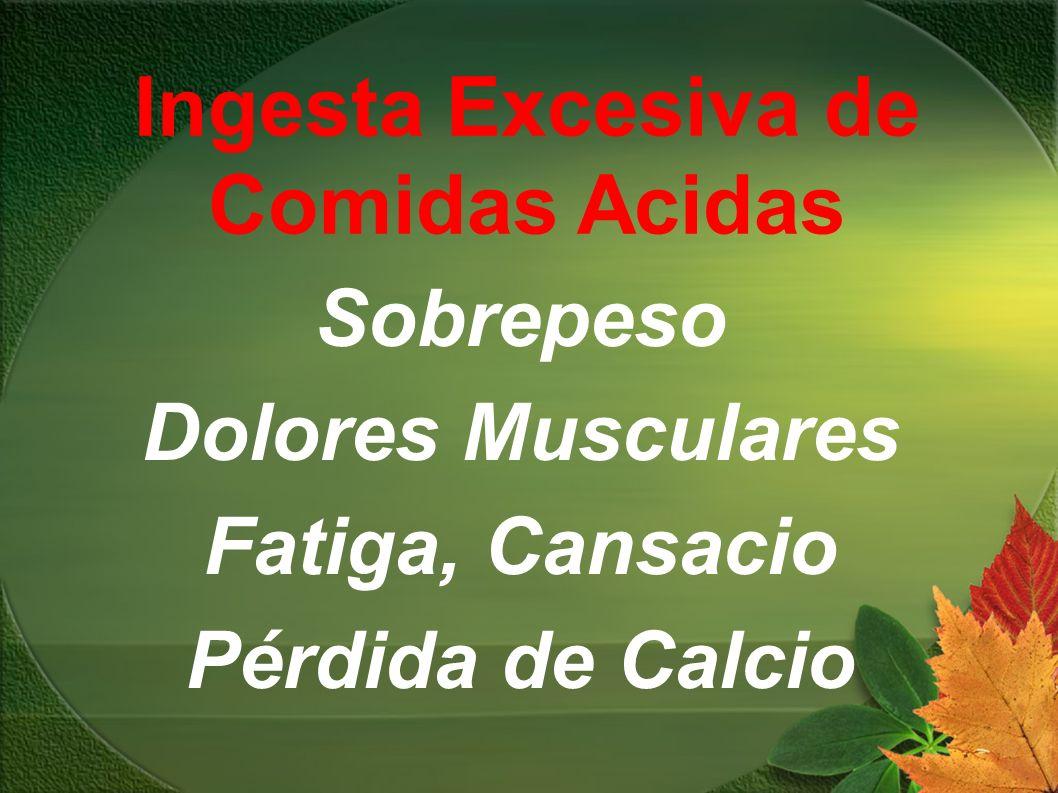 Sobrepeso Dolores Musculares Fatiga, Cansacio Pérdida de Calcio Ingesta Excesiva de Comidas Acidas