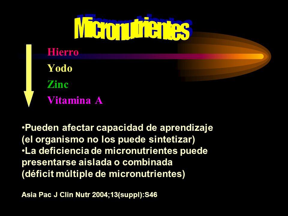 (hidratos de carbono, grasas y proteínas) (vitaminas y minerales)